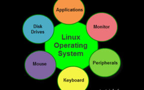 Linux system application